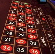 Roulette Table Layout